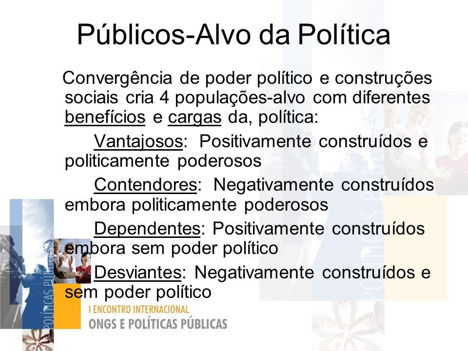 Públicos-Alvo da Política