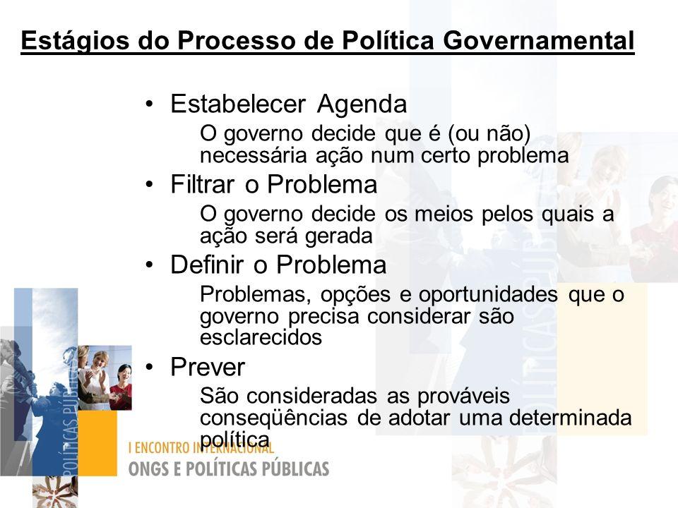 Estágios do Processo de Política Governamental