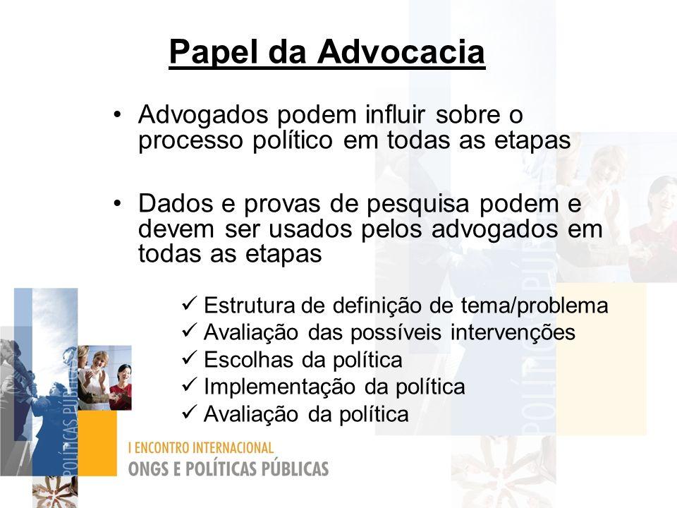 Papel da Advocacia Advogados podem influir sobre o processo político em todas as etapas.
