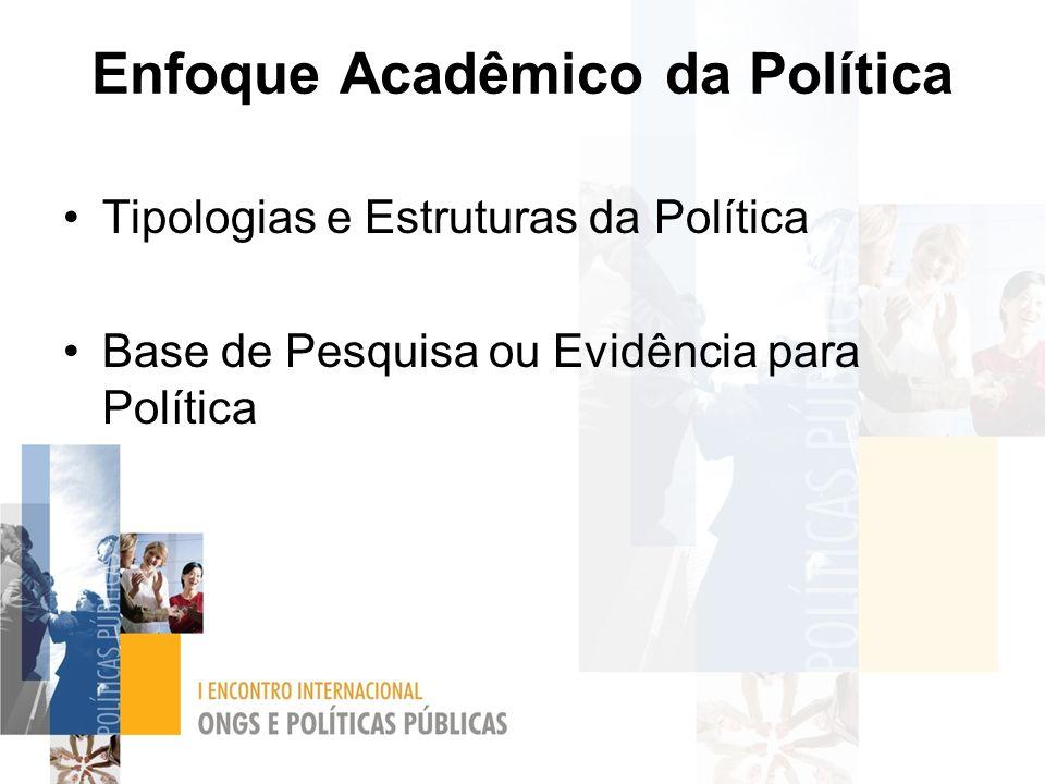 Enfoque Acadêmico da Política