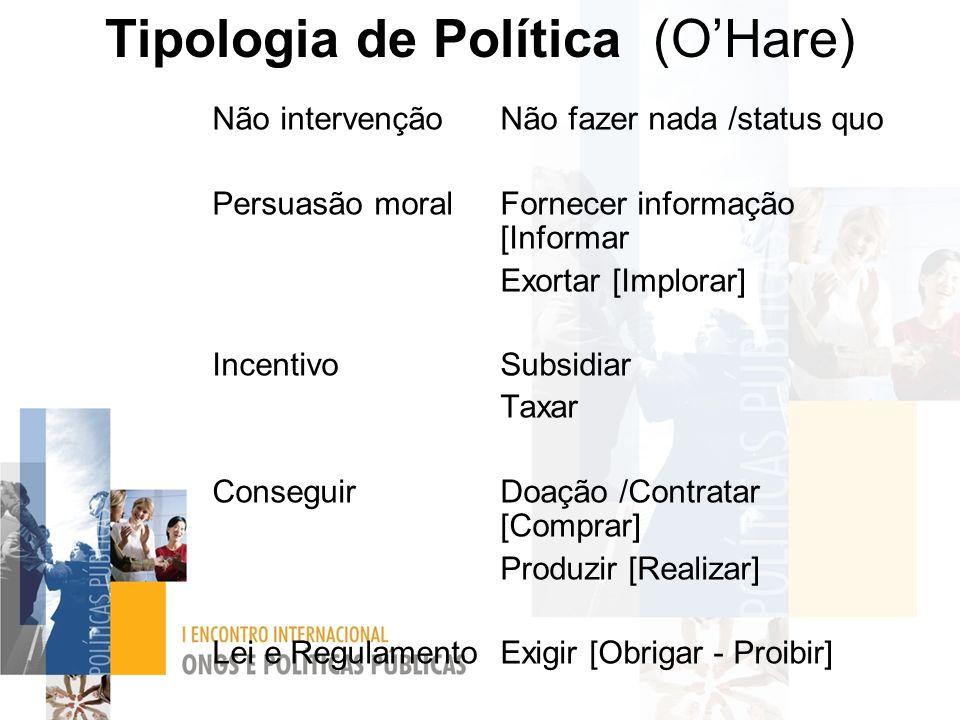 Tipologia de Política (O'Hare)