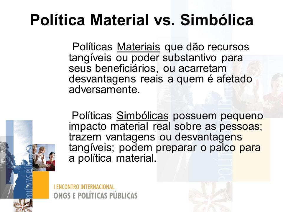 Política Material vs. Simbólica