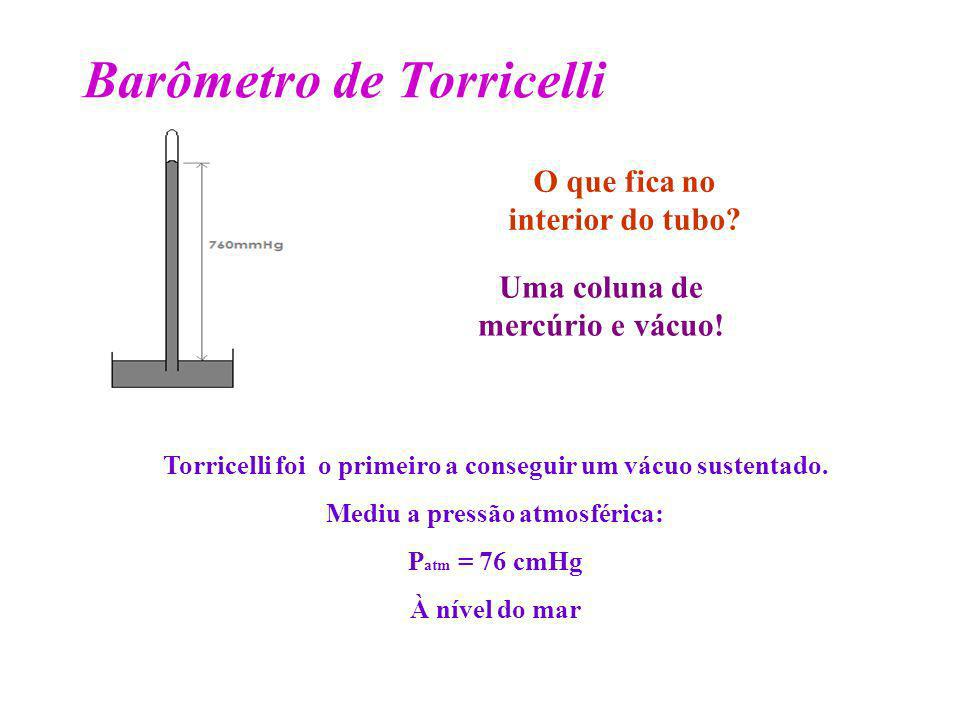 Barômetro de Torricelli