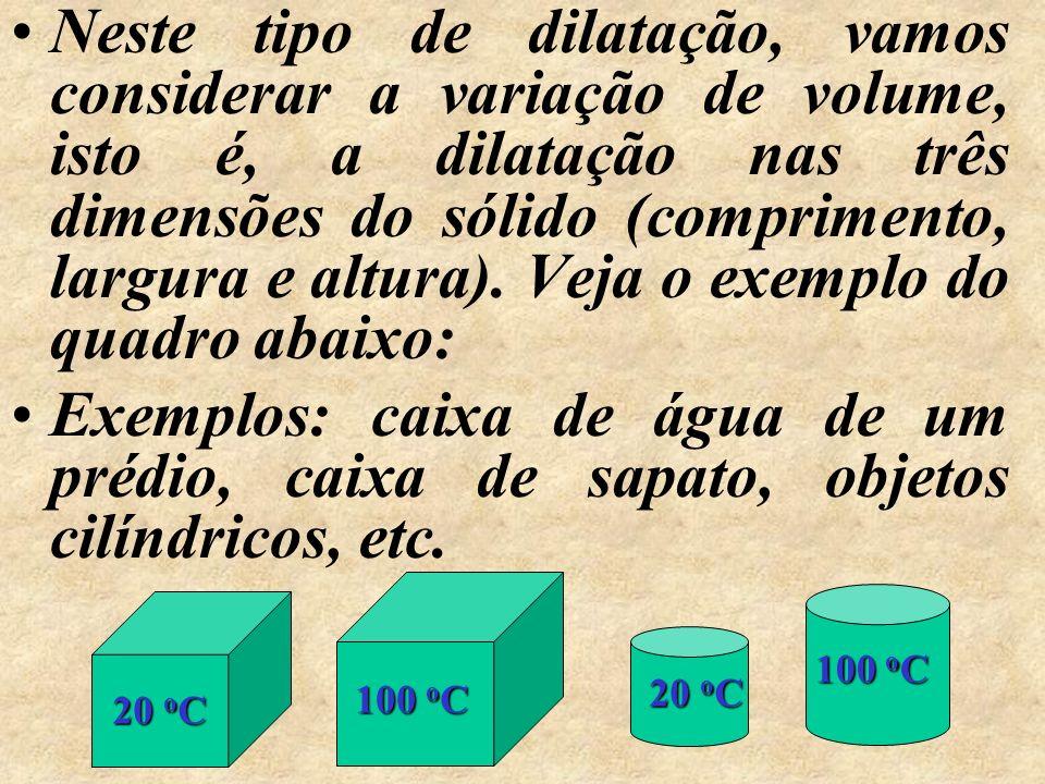 Neste tipo de dilatação, vamos considerar a variação de volume, isto é, a dilatação nas três dimensões do sólido (comprimento, largura e altura). Veja o exemplo do quadro abaixo: