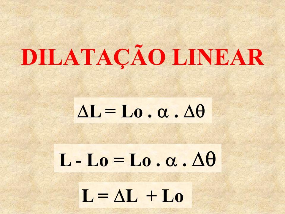 DILATAÇÃO LINEAR L = Lo .  .  L - Lo = Lo .  .  L = L + Lo