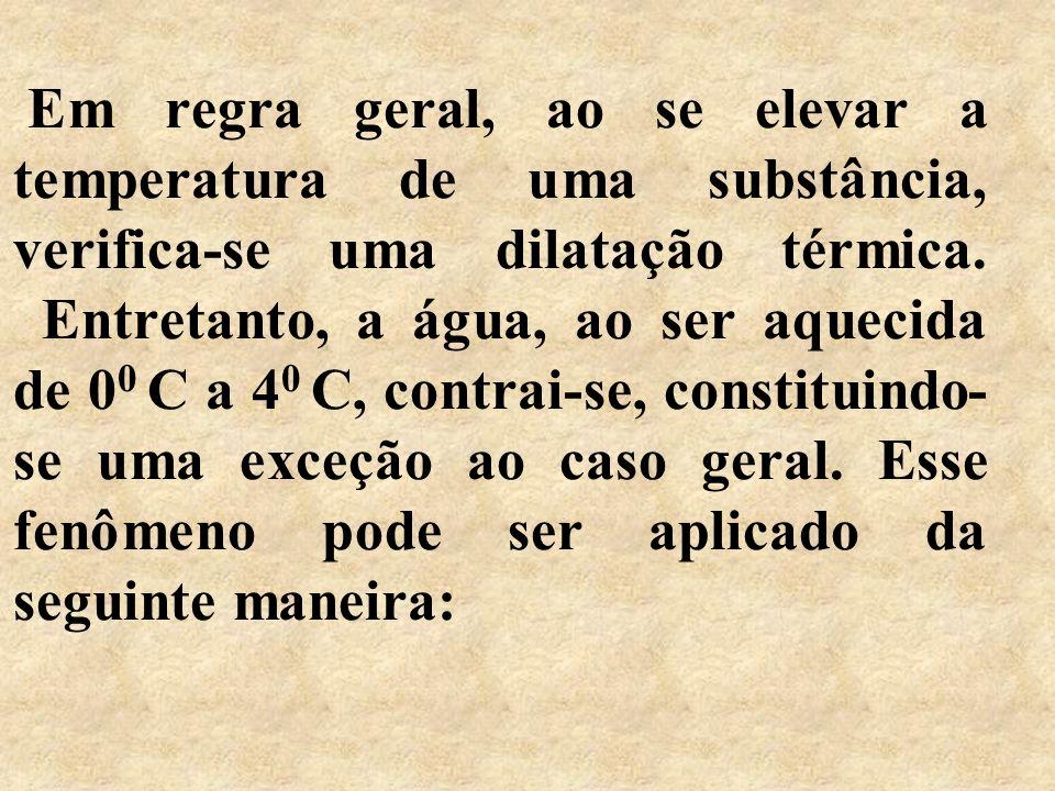 Em regra geral, ao se elevar a temperatura de uma substância, verifica-se uma dilatação térmica.