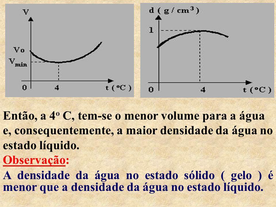 Então, a 4o C, tem-se o menor volume para a água e, consequentemente, a maior densidade da água no estado líquido.