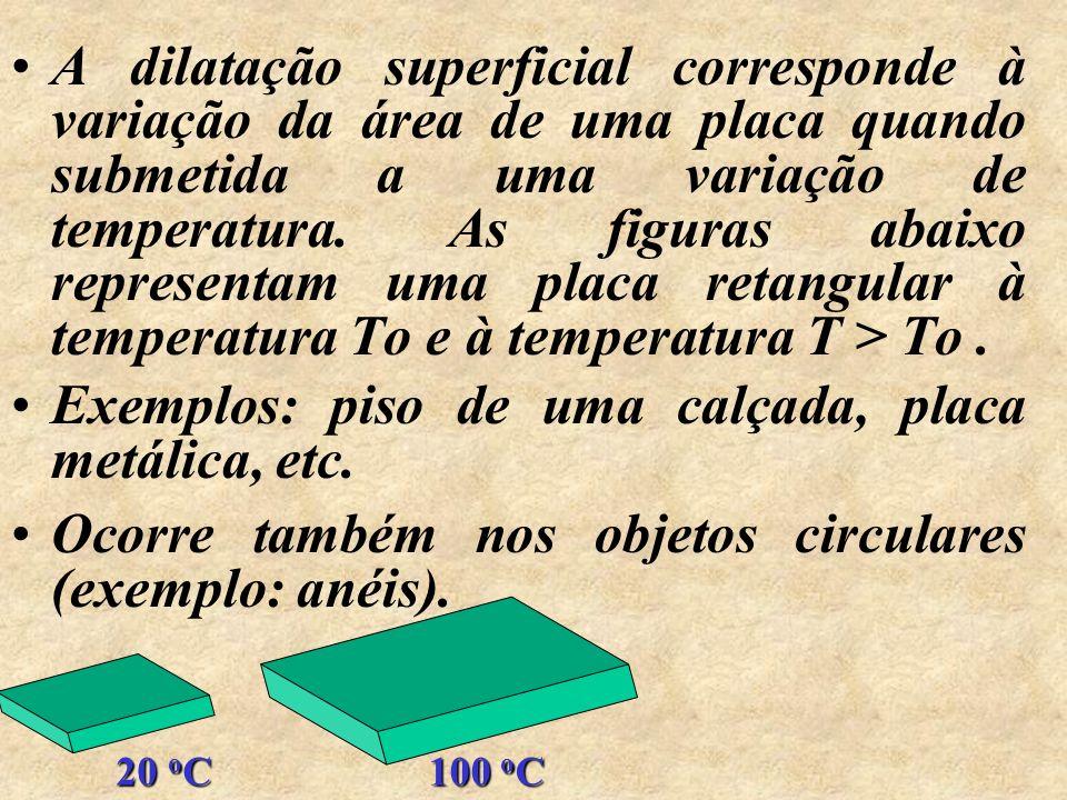 Exemplos: piso de uma calçada, placa metálica, etc.