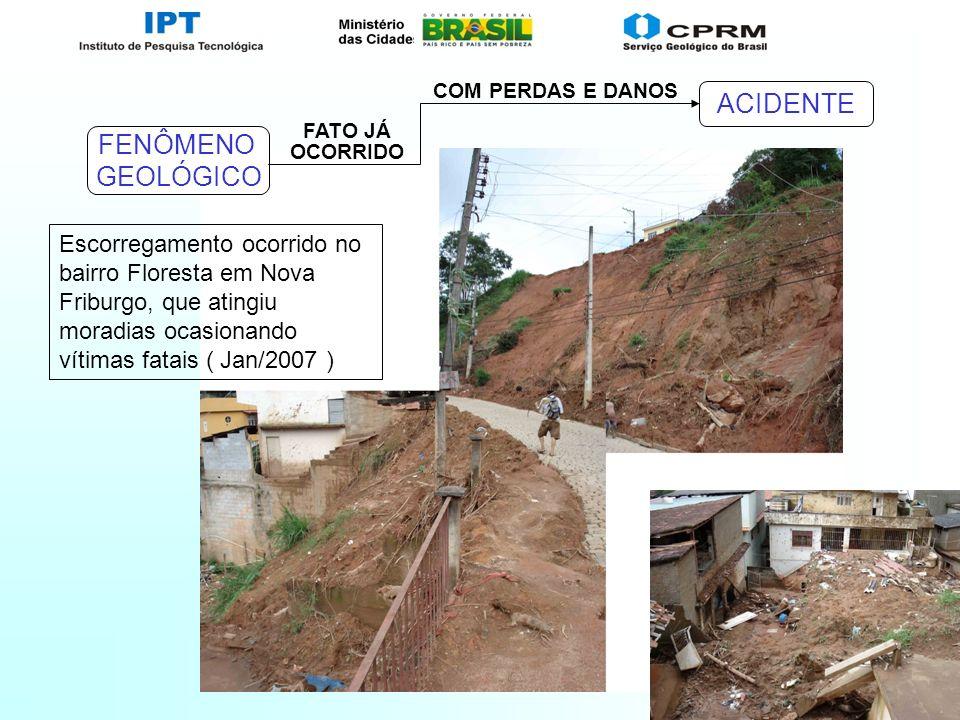 ACIDENTE FENÔMENO GEOLÓGICO