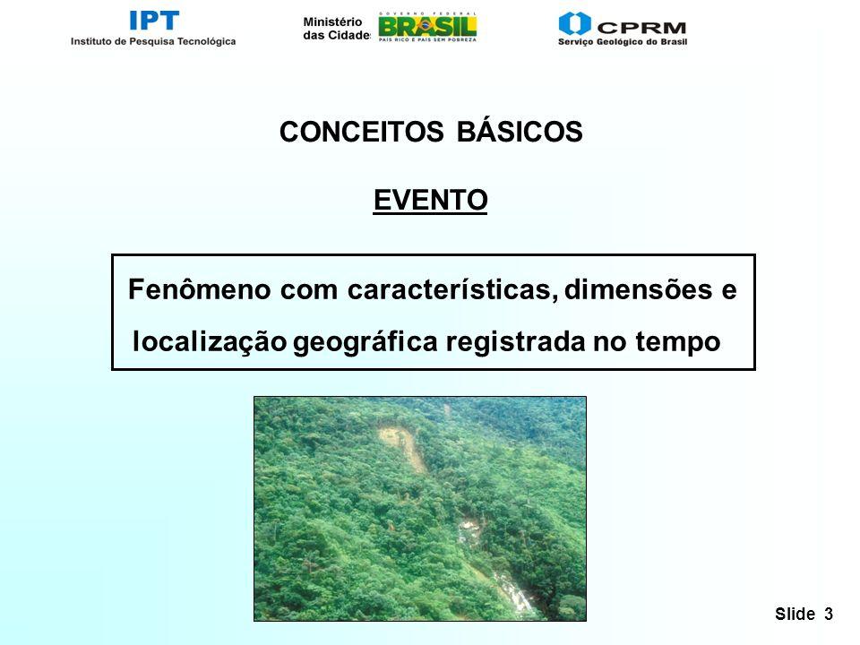 CONCEITOS BÁSICOS EVENTO.