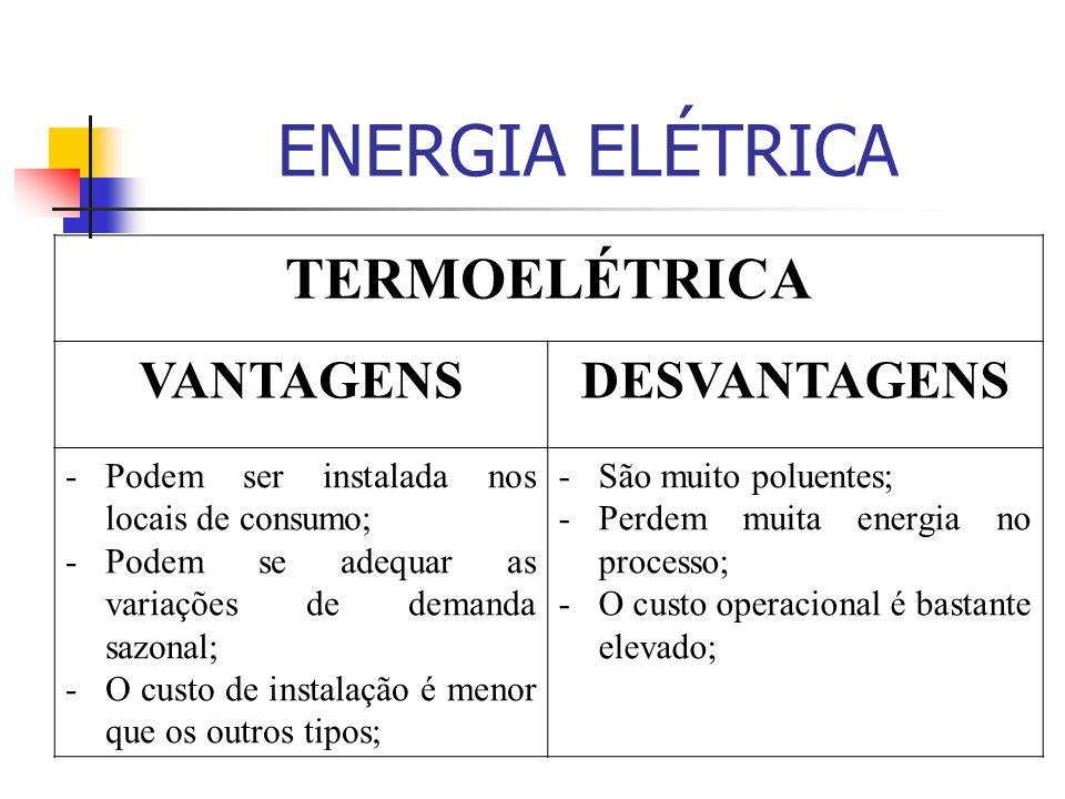 ENERGIA ELÉTRICA TERMOELÉTRICA VANTAGENS DESVANTAGENS