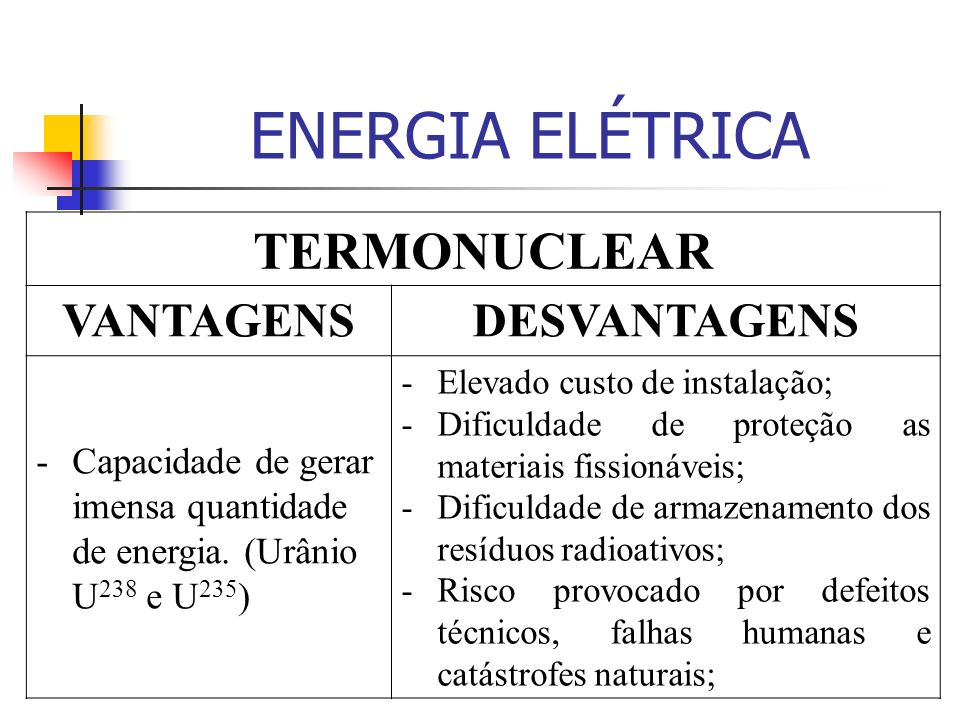 ENERGIA ELÉTRICA TERMONUCLEAR VANTAGENS DESVANTAGENS