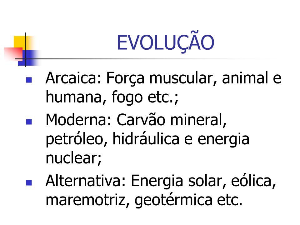 EVOLUÇÃO Arcaica: Força muscular, animal e humana, fogo etc.;