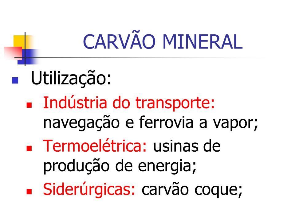 CARVÃO MINERAL Utilização: