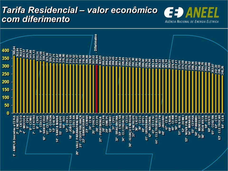 Tarifa Residencial – valor econômico com diferimento