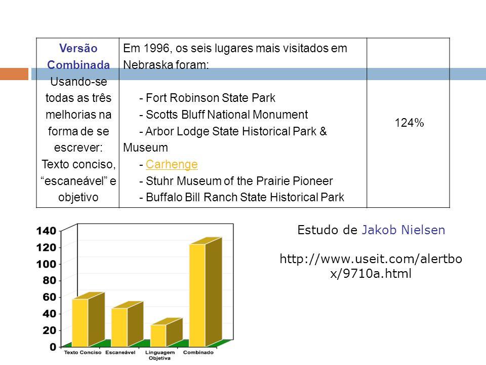 Estudo de Jakob Nielsen