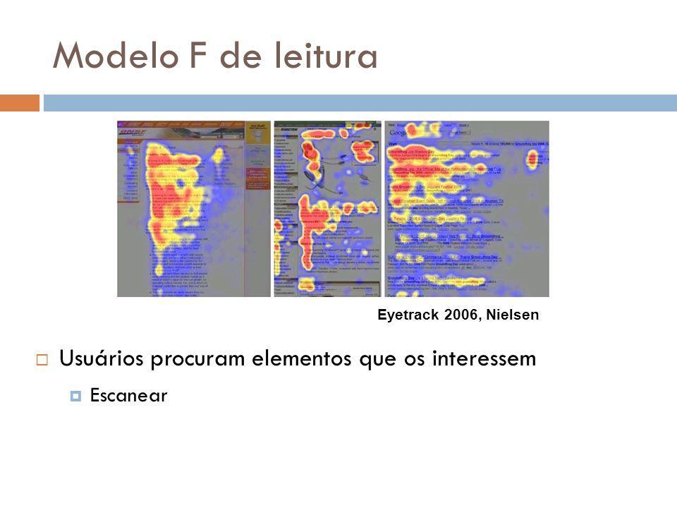 Modelo F de leitura Usuários procuram elementos que os interessem
