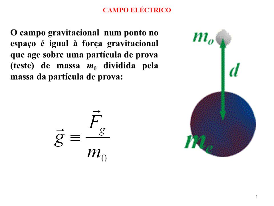 O que é campo gravitacional