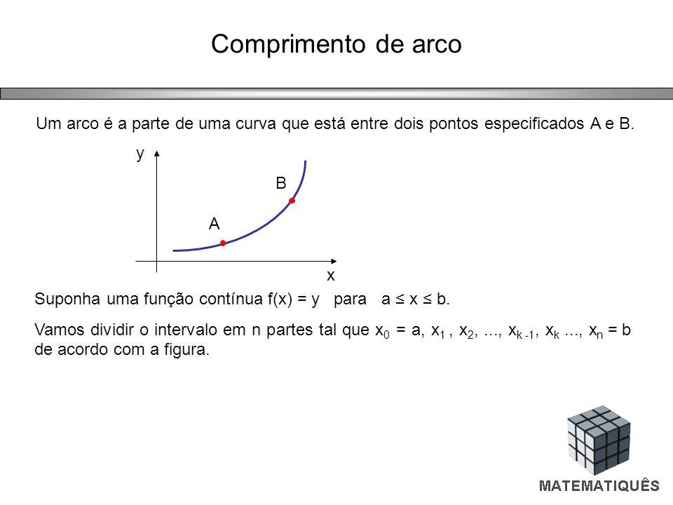 Comprimento de arco Um arco é a parte de uma curva que está entre dois pontos especificados A e B. y.