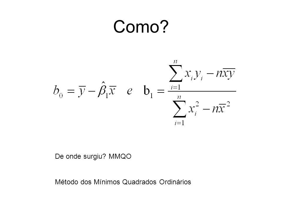 Como De onde surgiu MMQO Método dos Mínimos Quadrados Ordinários