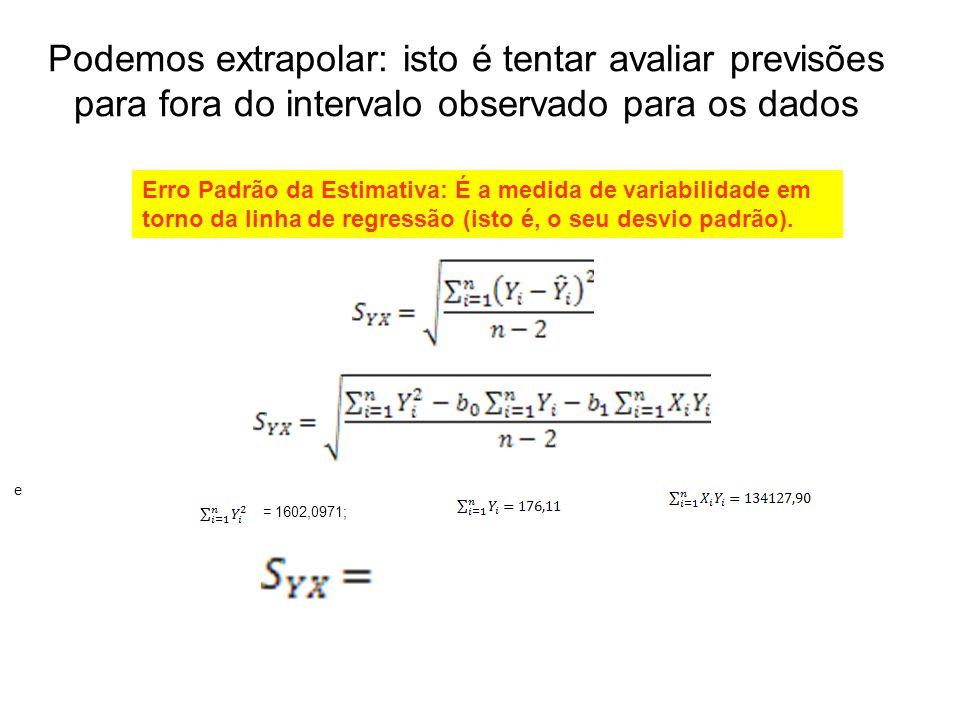 Podemos extrapolar: isto é tentar avaliar previsões para fora do intervalo observado para os dados