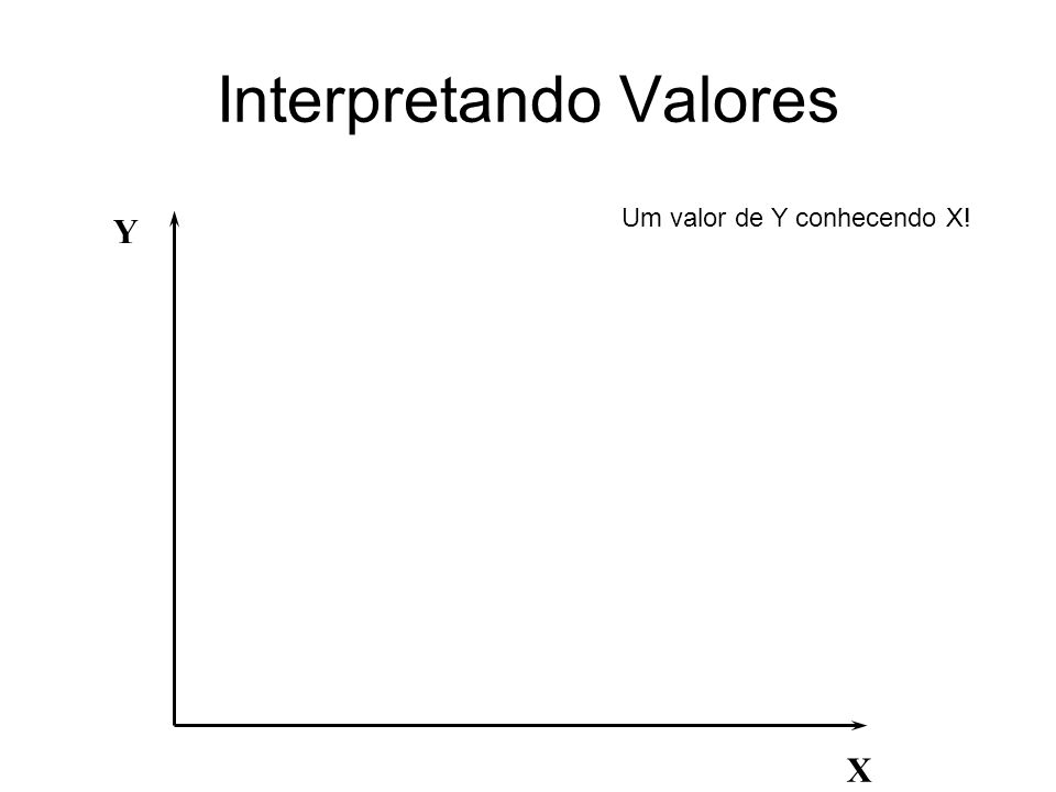 Interpretando Valores