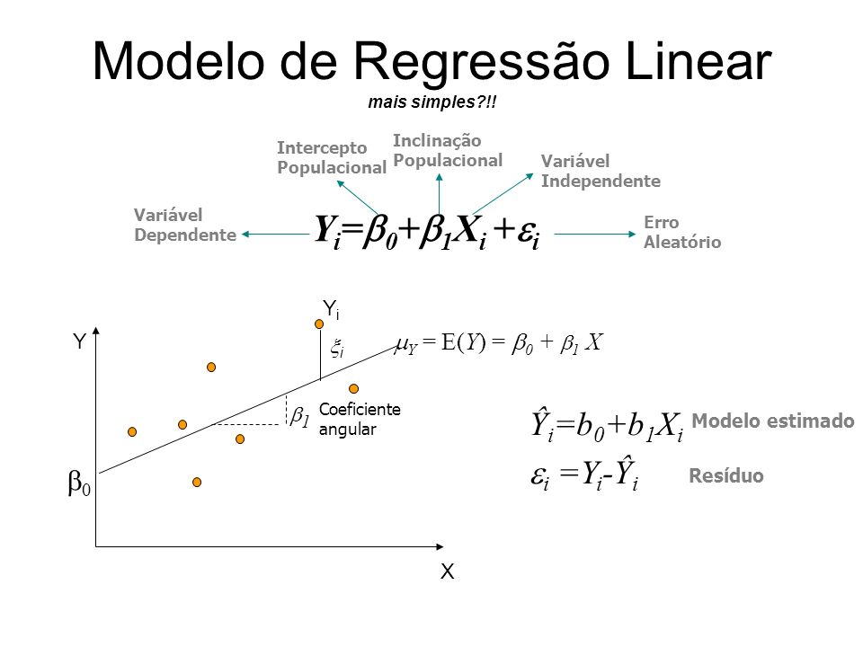 Modelo de Regressão Linear mais simples !!
