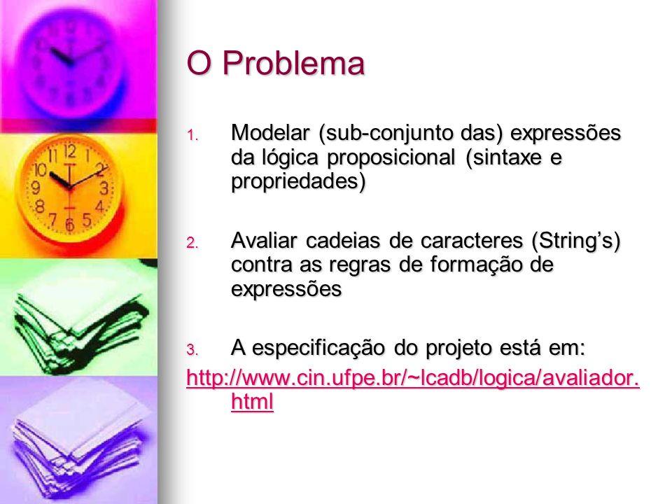 O Problema Modelar (sub-conjunto das) expressões da lógica proposicional (sintaxe e propriedades)