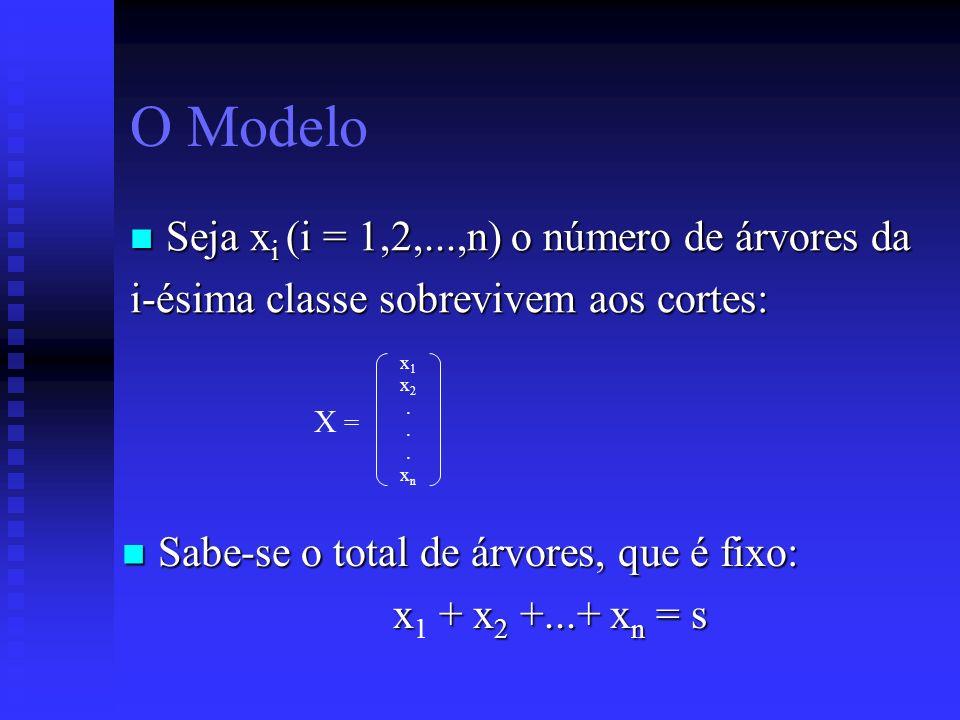 O Modelo Seja xi (i = 1,2,...,n) o número de árvores da
