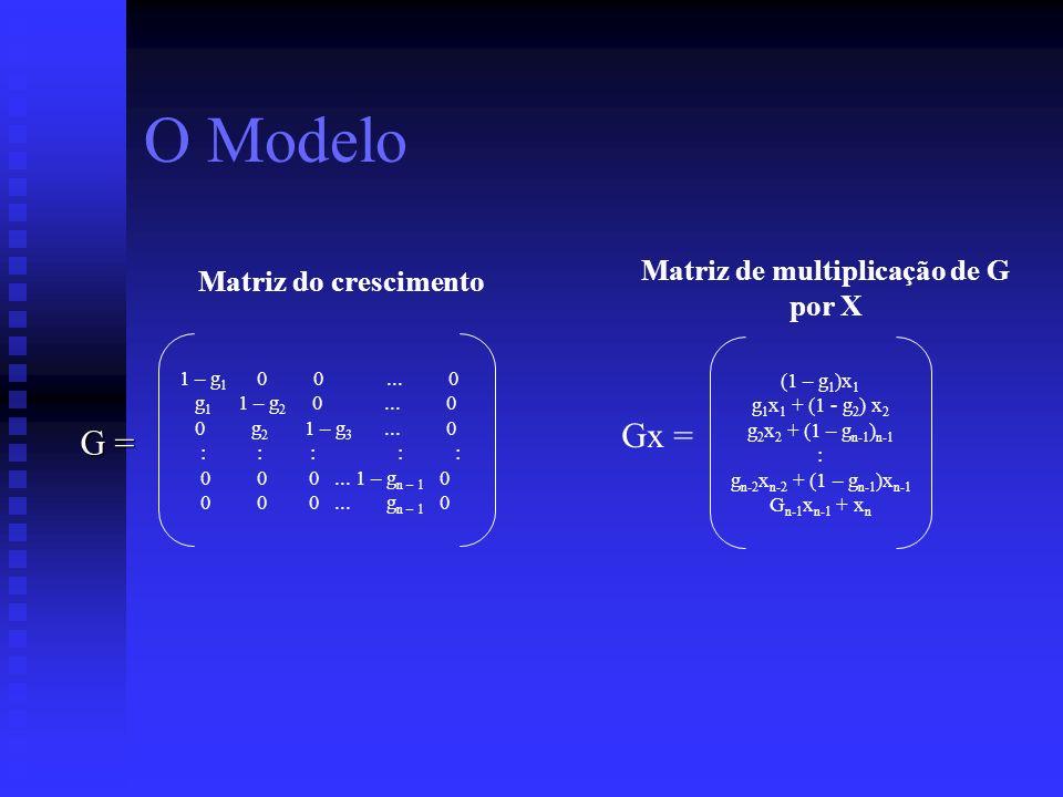 Matriz de multiplicação de G por X