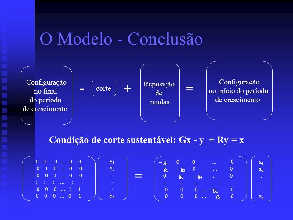 Condição de corte sustentável: Gx - y + Ry = x