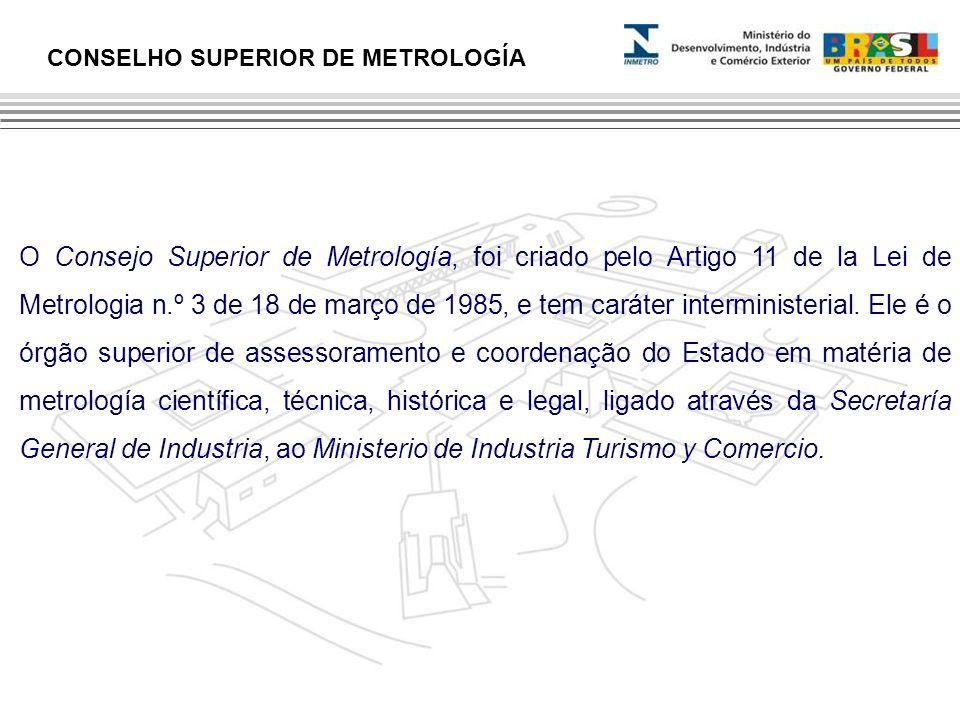 CONSELHO SUPERIOR DE METROLOGÍA