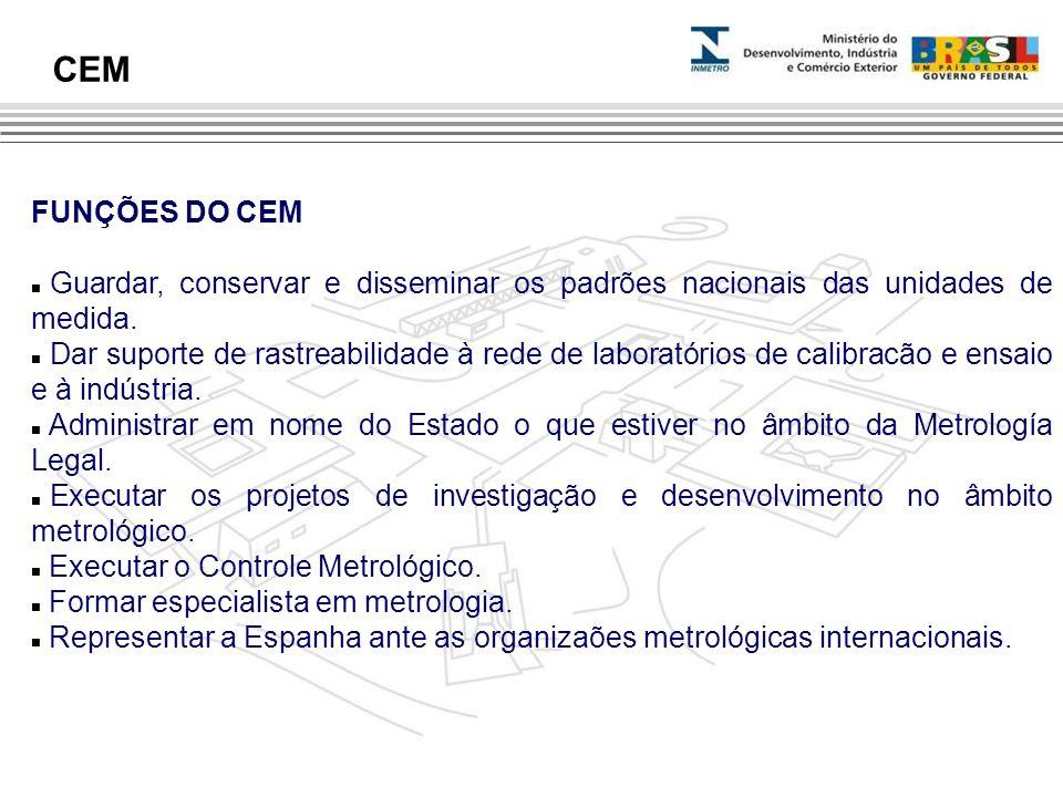 CEM FUNÇÕES DO CEM. Guardar, conservar e disseminar os padrões nacionais das unidades de medida.