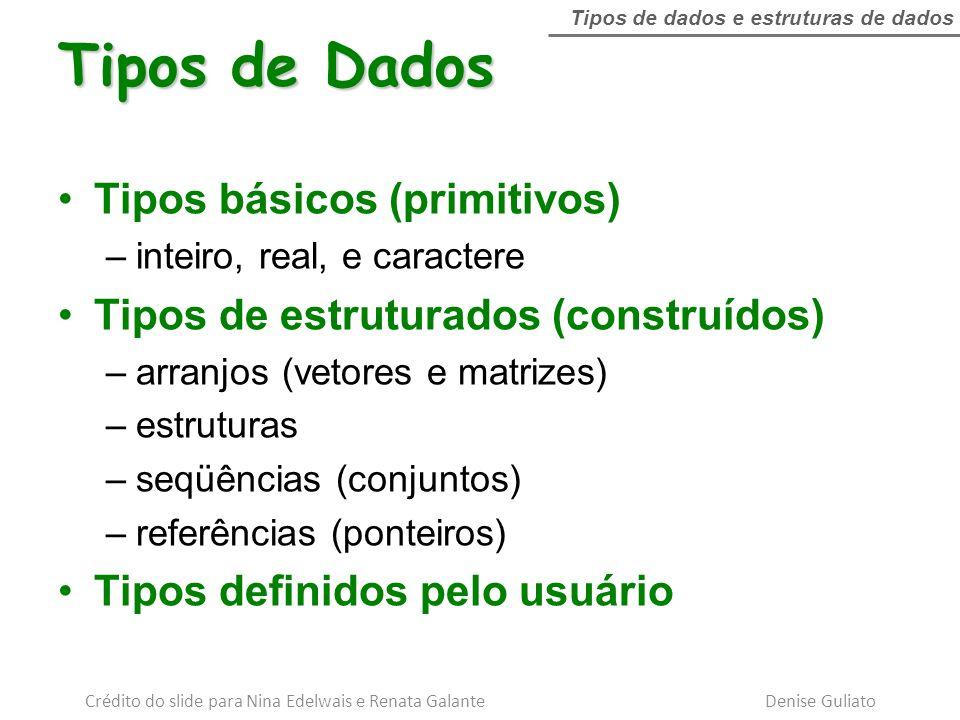 Tipos de dados e estruturas de dados