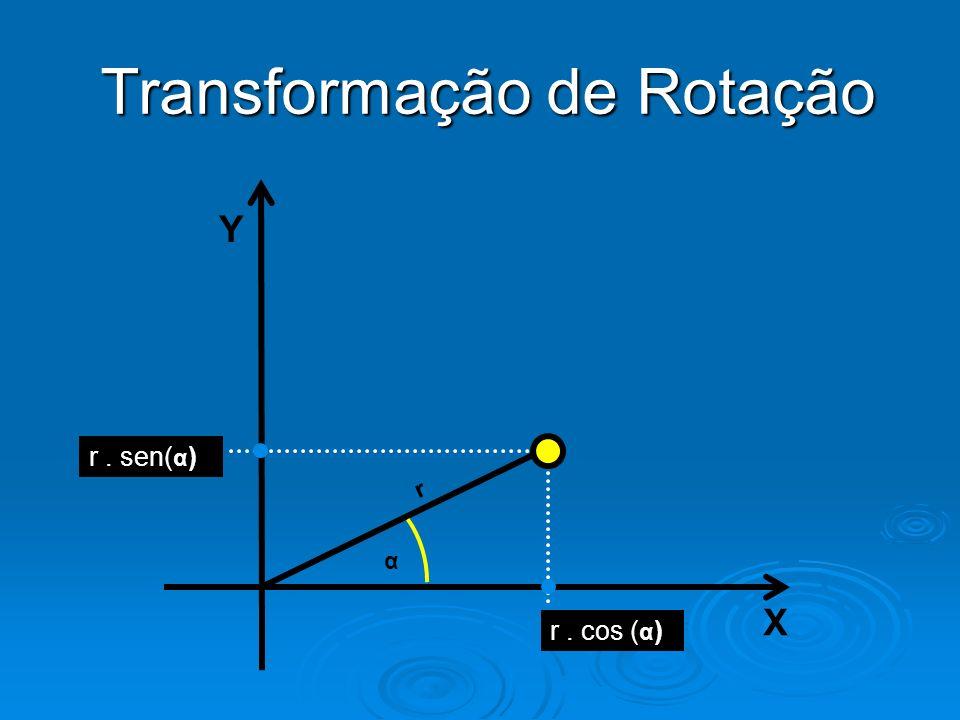 Transformação de Rotação