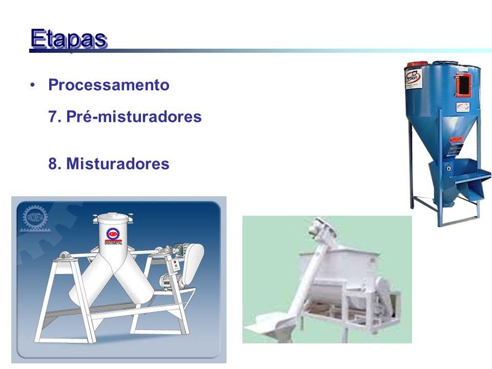 Etapas Processamento 7. Pré-misturadores 8. Misturadores
