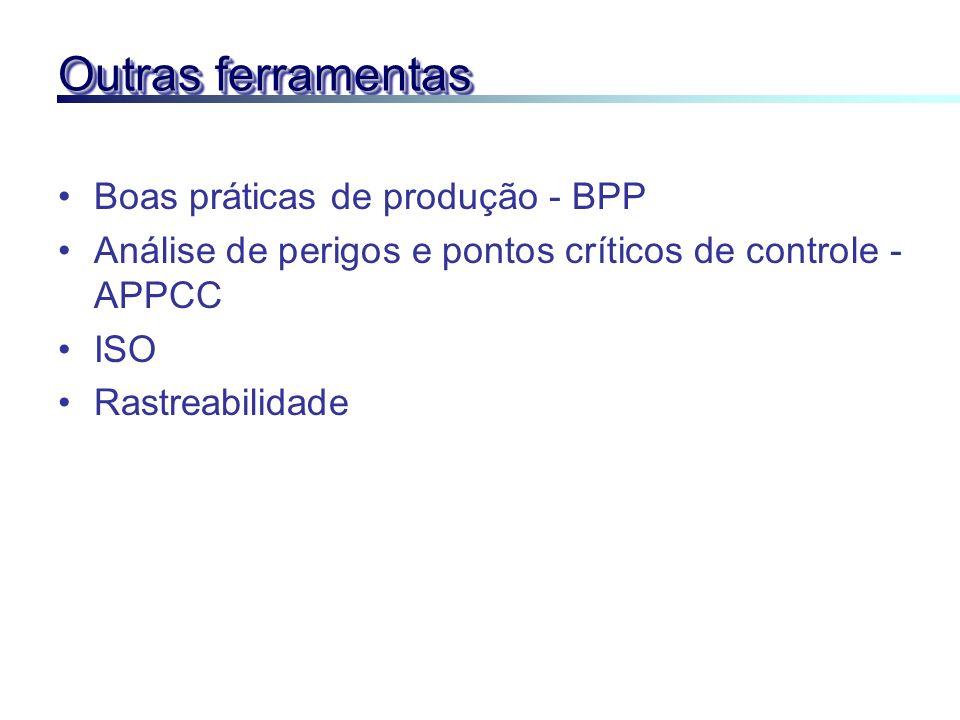 Outras ferramentas Boas práticas de produção - BPP
