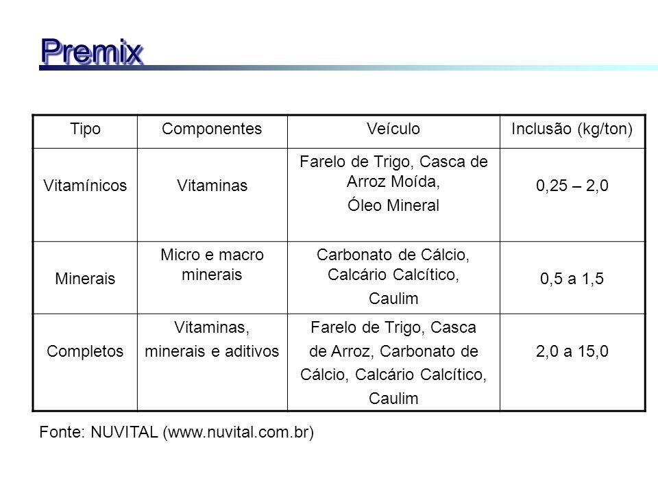 Premix Tipo Componentes Veículo Inclusão (kg/ton) Vitamínicos