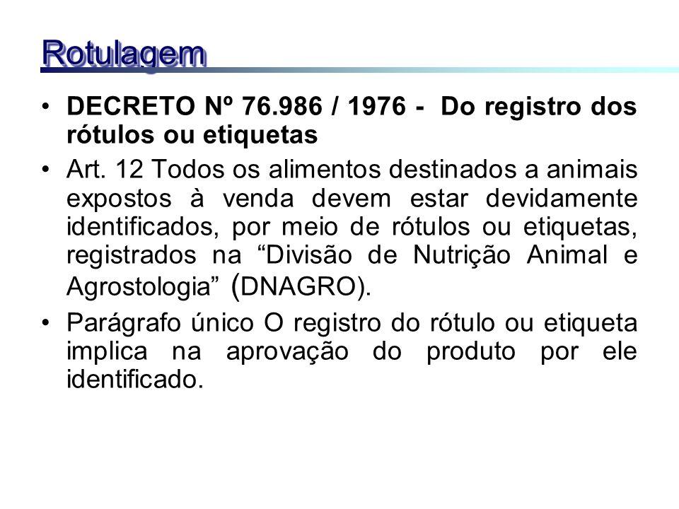 Rotulagem DECRETO Nº 76.986 / 1976 - Do registro dos rótulos ou etiquetas.