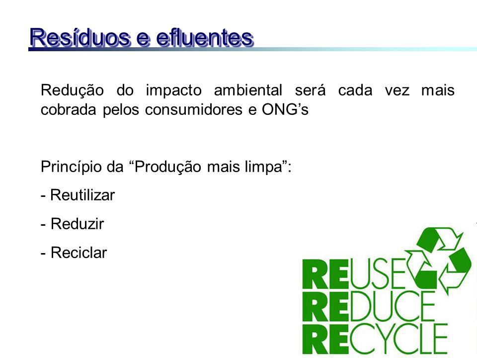 Resíduos e efluentes Redução do impacto ambiental será cada vez mais cobrada pelos consumidores e ONG's.