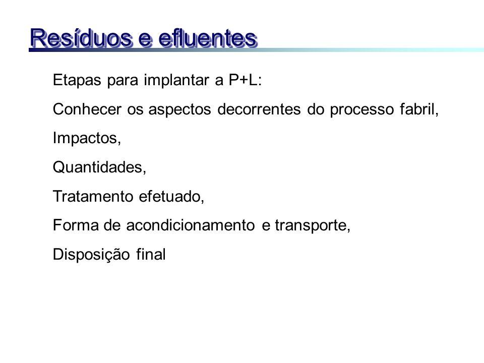 Resíduos e efluentes Etapas para implantar a P+L: