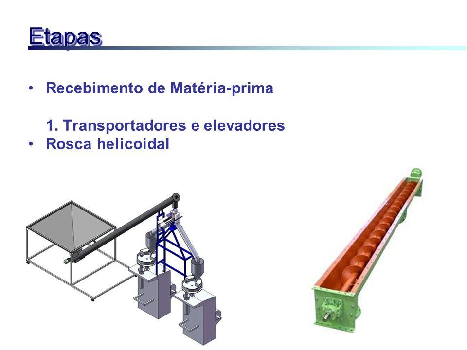 Etapas Recebimento de Matéria-prima 1. Transportadores e elevadores