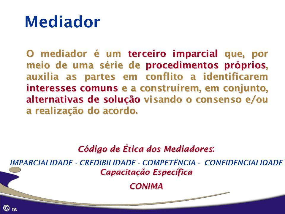Código de Ética dos Mediadores: