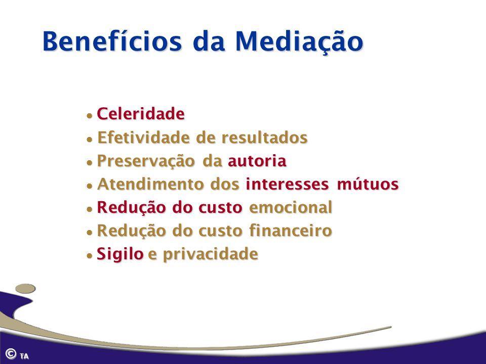 Benefícios da Mediação
