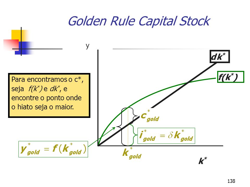 Golden Rule Capital Stock