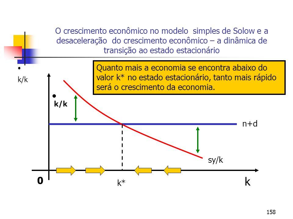 O crescimento econômico no modelo simples de Solow e a desaceleração do crescimento econômico – a dinâmica de transição ao estado estacionário