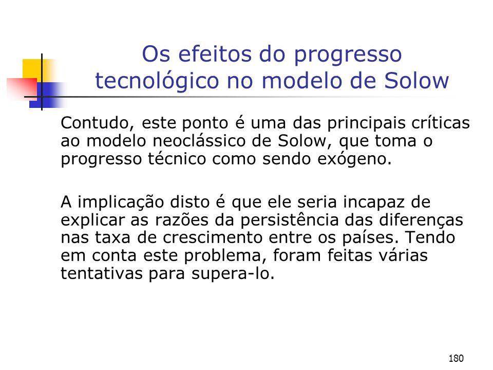 Os efeitos do progresso tecnológico no modelo de Solow