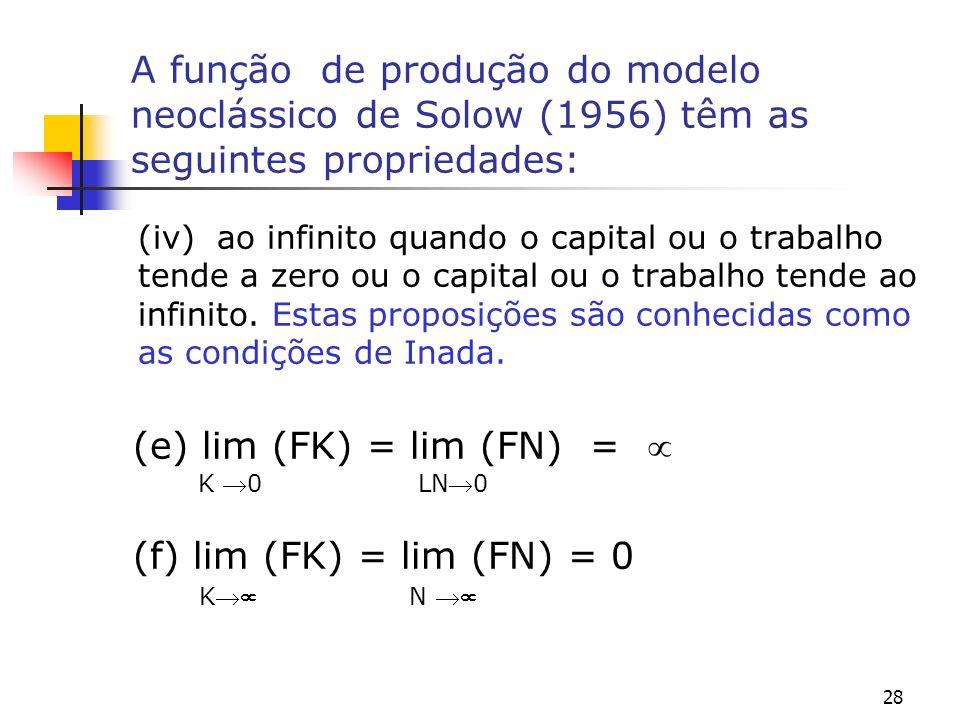 (e) lim (FK) = lim (FN) = 