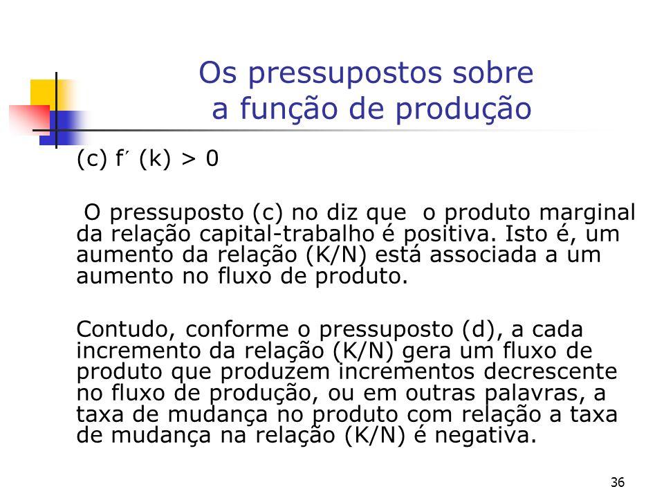 Os pressupostos sobre a função de produção