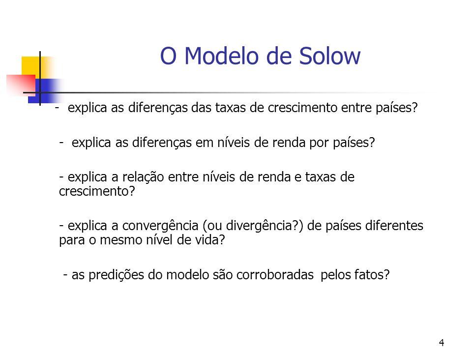 O Modelo de Solow - explica as diferenças das taxas de crescimento entre países - explica as diferenças em níveis de renda por países